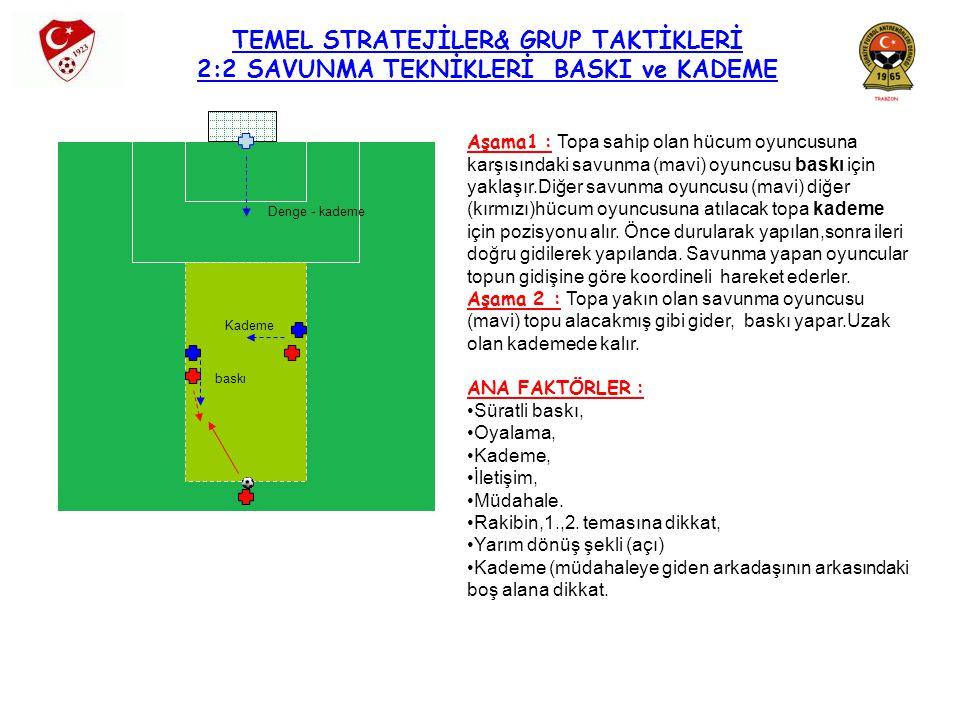 TEMEL STRATEJİLER& GRUP TAKTİKLERİ