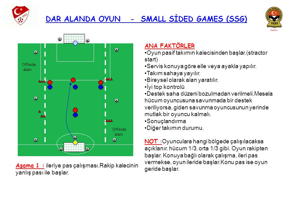 DAR ALANDA OYUN - SMALL SİDED GAMES (SSG)
