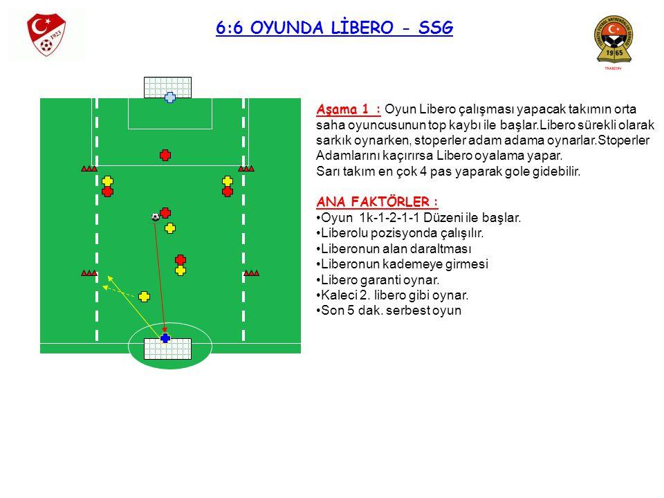 6:6 OYUNDA LİBERO - SSG Aşama 1 : Oyun Libero çalışması yapacak takımın orta. saha oyuncusunun top kaybı ile başlar.Libero sürekli olarak.