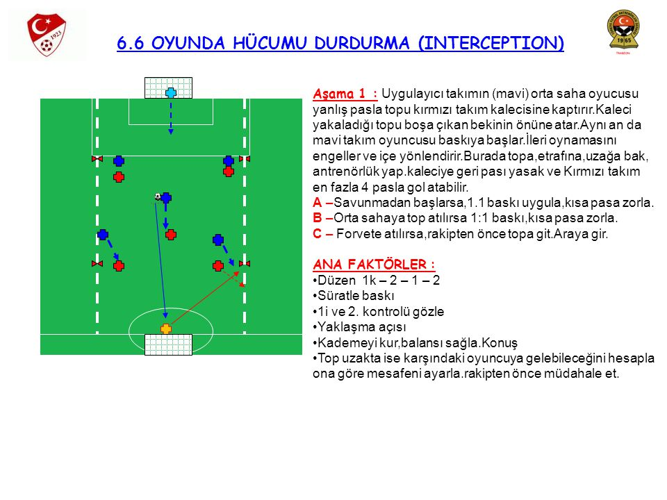 6.6 OYUNDA HÜCUMU DURDURMA (INTERCEPTION)