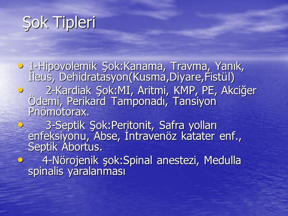Şok Tipleri 1-Hipovolemik Şok:Kanama, Travma, Yanık, İleus, Dehidratasyon(Kusma,Diyare,Fistül)