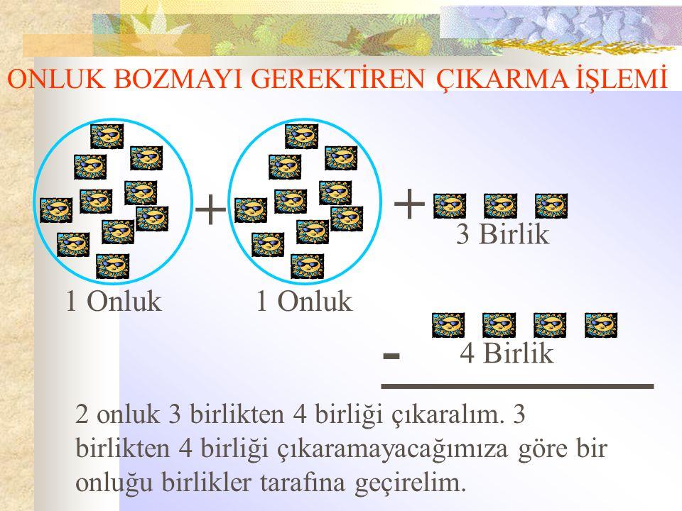 + - 3 Birlik 1 Onluk 4 Birlik ONLUK BOZMAYI GEREKTİREN ÇIKARMA İŞLEMİ