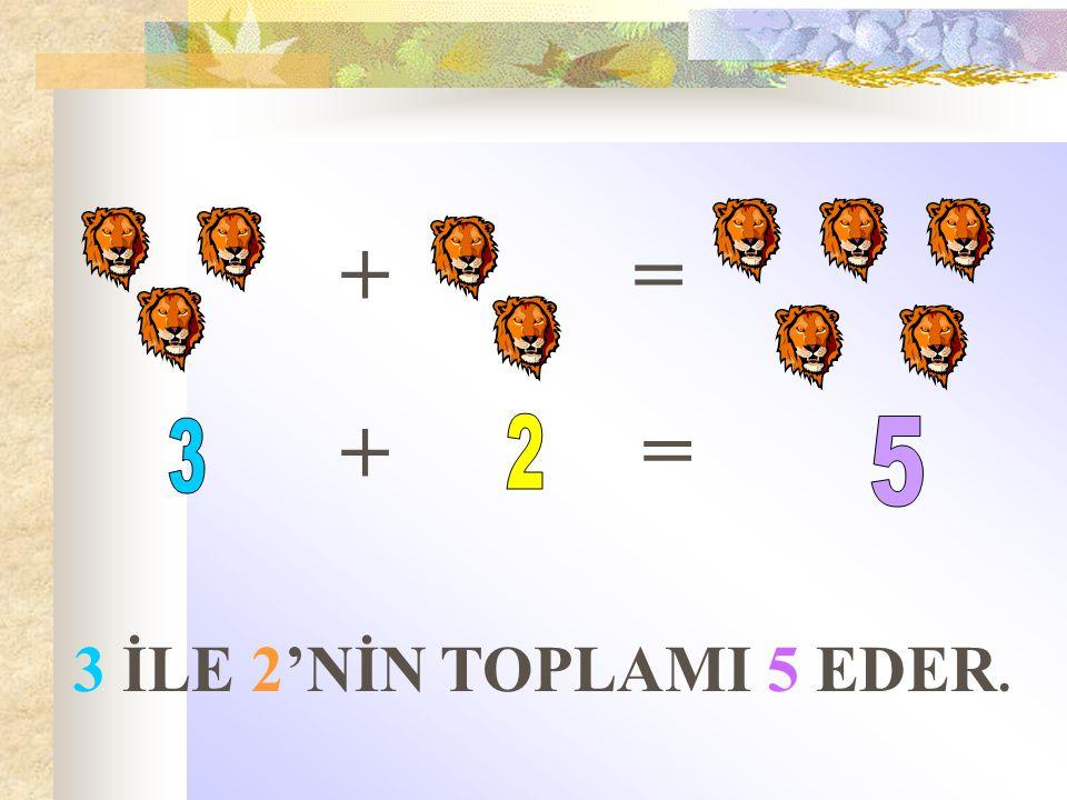 + = + = 3 2 5 3 İLE 2'NİN TOPLAMI 5 EDER.