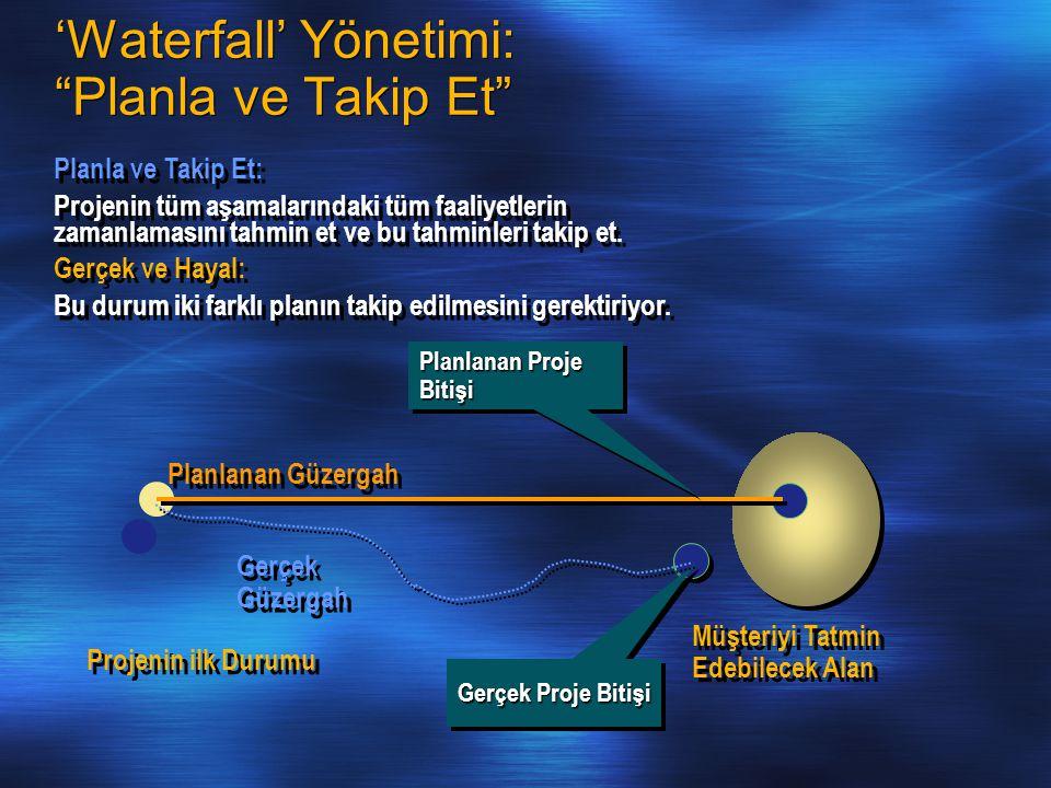 'Waterfall' Yönetimi: Planla ve Takip Et