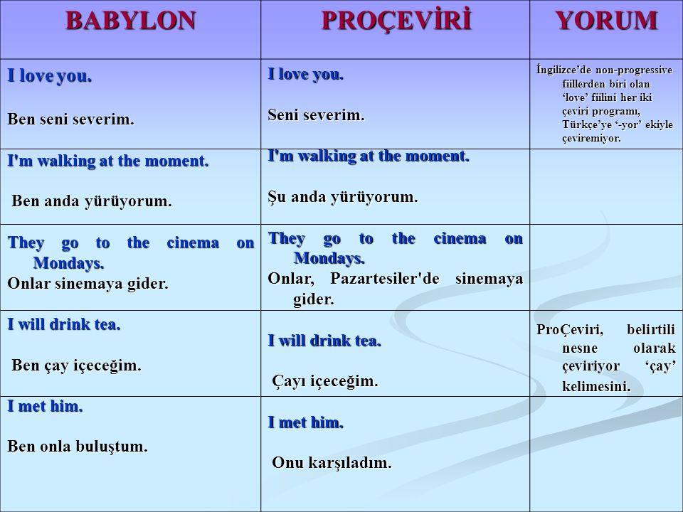 BABYLON PROÇEVİRİ YORUM