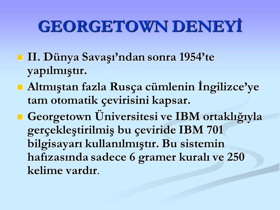 GEORGETOWN DENEYİ II. Dünya Savaşı'ndan sonra 1954'te yapılmıştır.