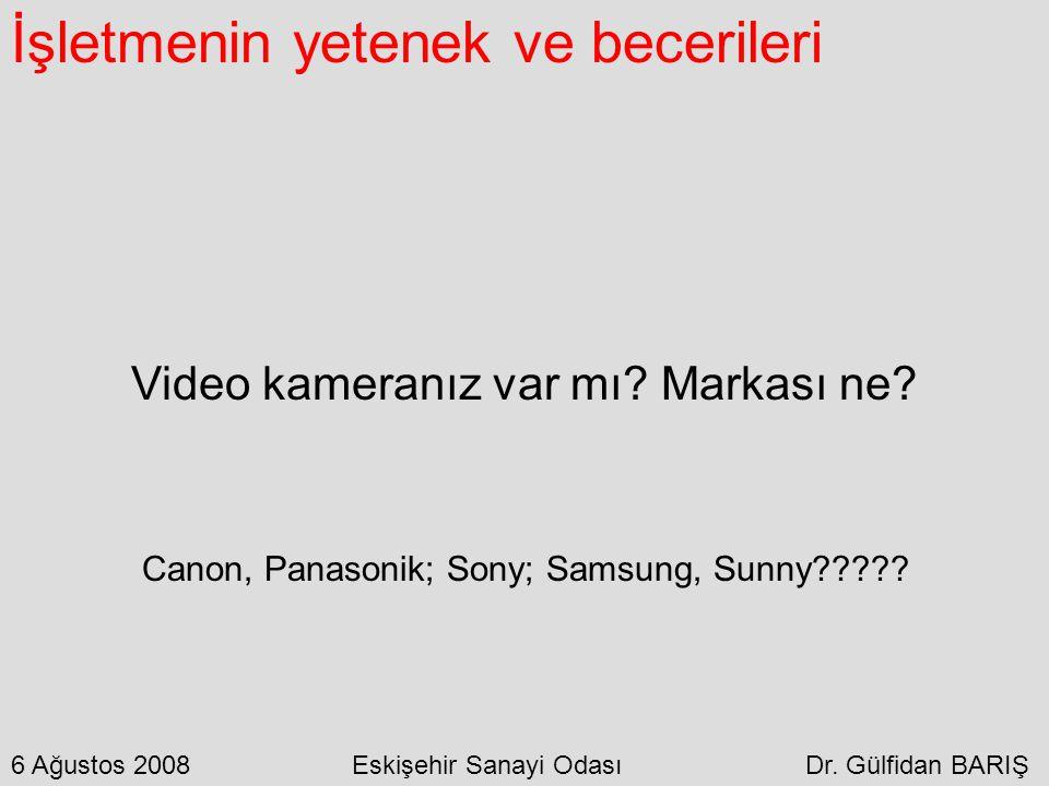 Video kameranız var mı Markası ne
