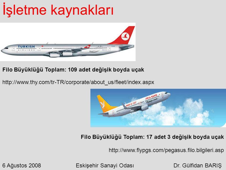 İşletme kaynakları Filo Büyüklüğü Toplam: 109 adet değişik boyda uçak