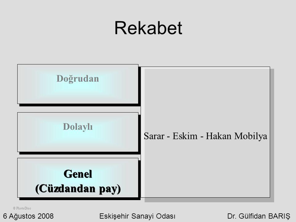 Rekabet Genel (Cüzdandan pay) Doğrudan Sarar - Eskim - Hakan Mobilya