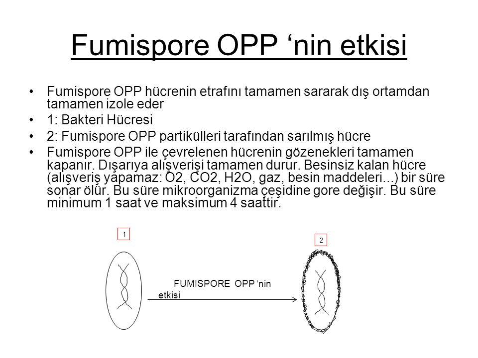 Fumispore OPP 'nin etkisi