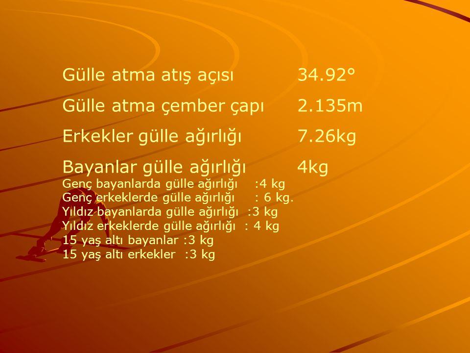 Gülle atma çember çapı 2.135m Erkekler gülle ağırlığı 7.26kg