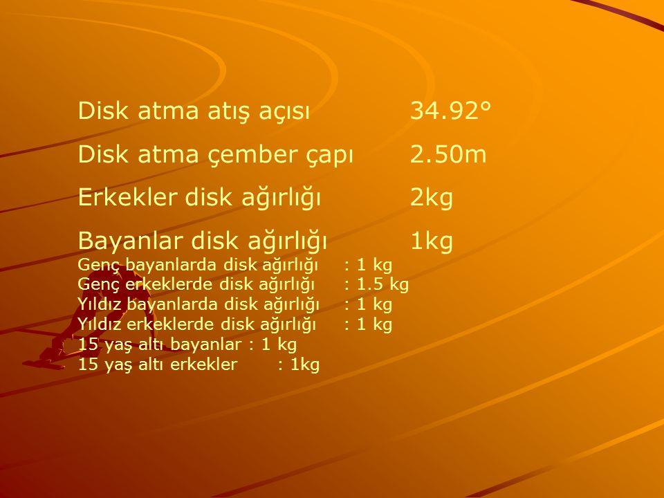 Erkekler disk ağırlığı 2kg Bayanlar disk ağırlığı 1kg