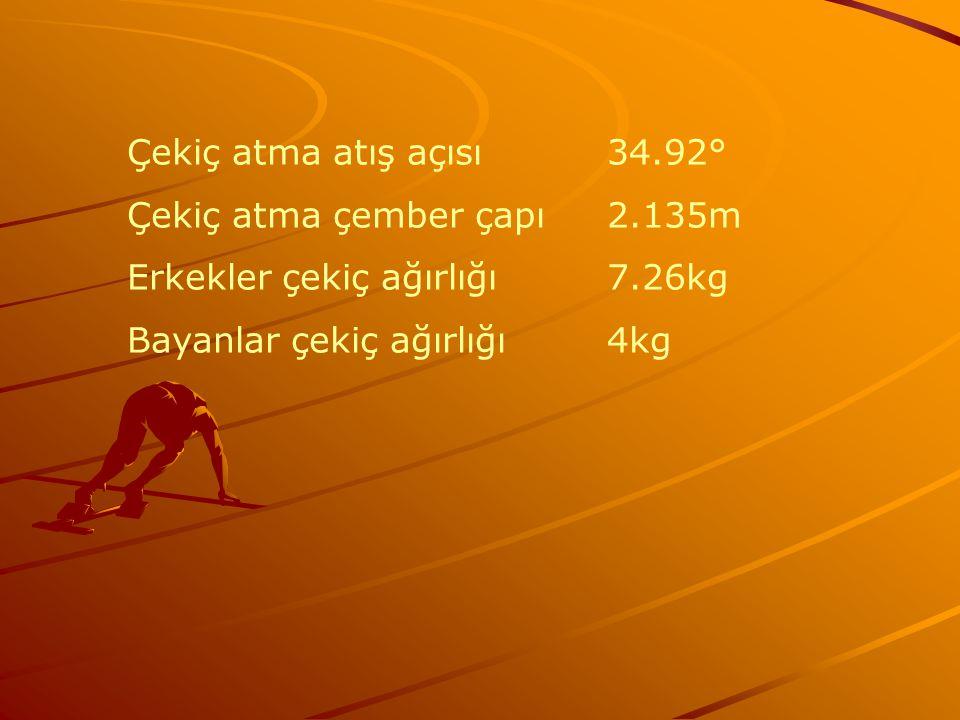 Çekiç atma atış açısı 34.92° Çekiç atma çember çapı 2.135m.