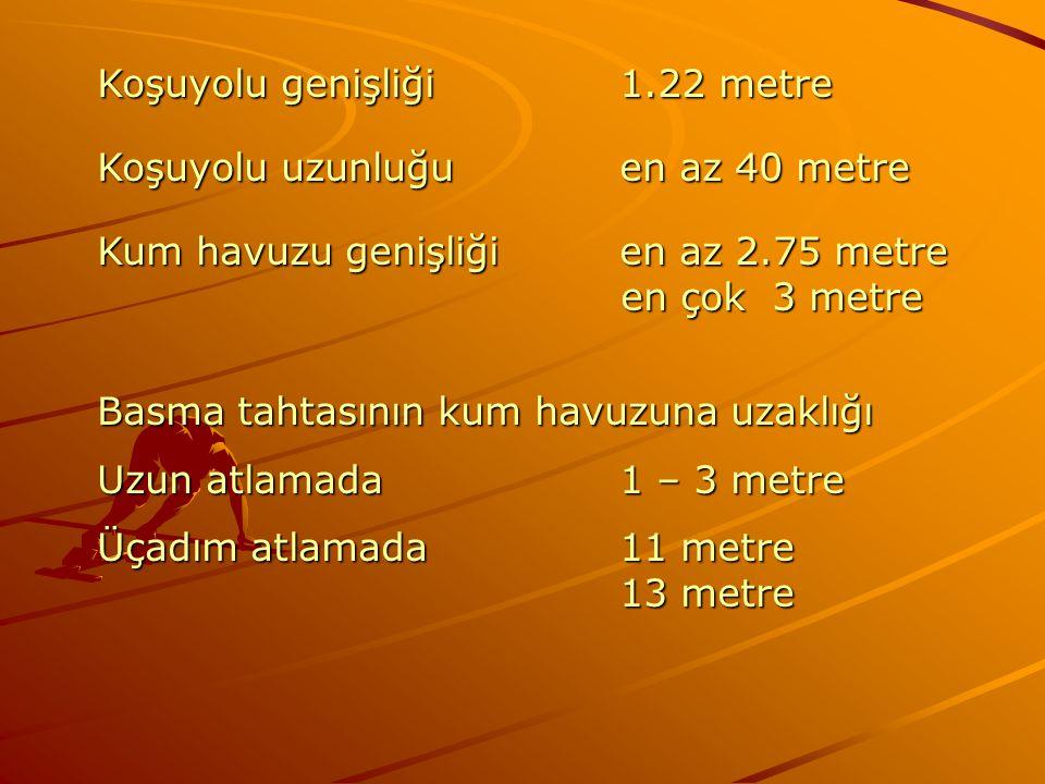 Koşuyolu genişliği 1.22 metre