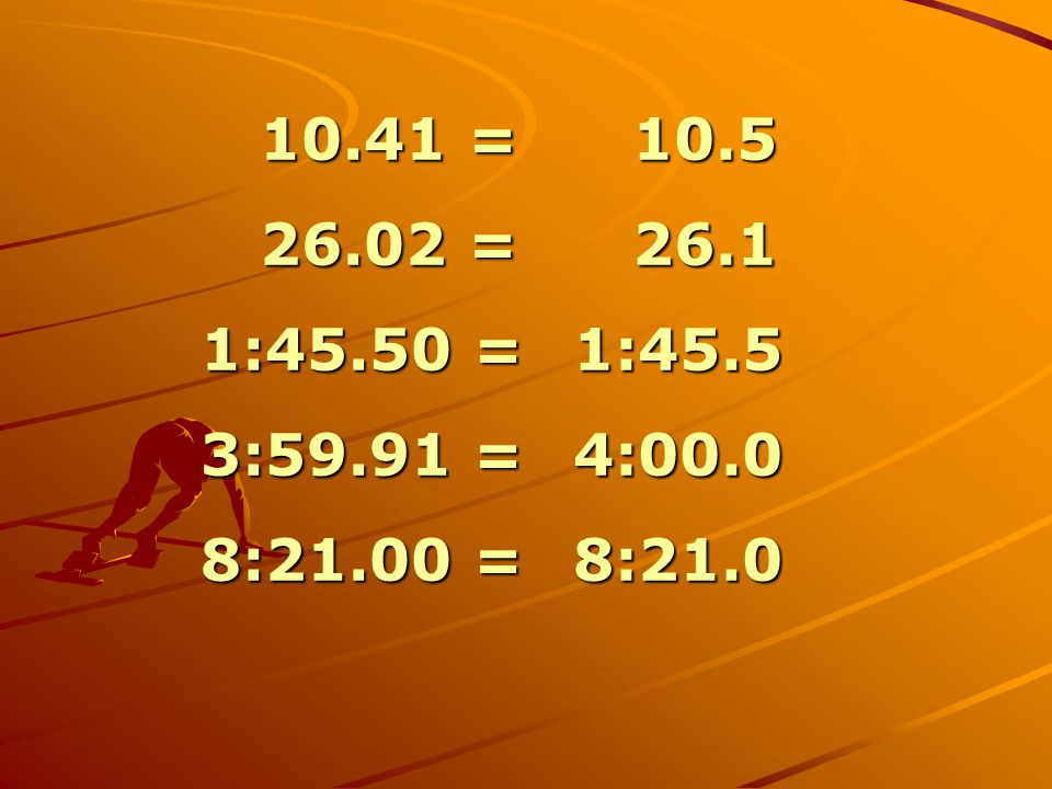 10.41 = 26.02 = 1:45.50 = 3:59.91 = 8:21.00 = 10.5 26.1 1:45.5 4:00.0 8:21.0