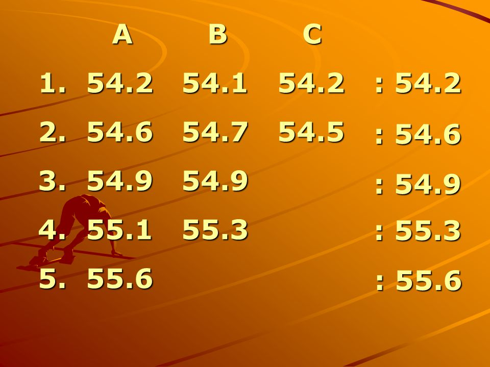 A B C 1. 54.2 54.1 54.2. 2. 54.6 54.7 54.5. 3. 54.9 54.9. 4. 55.1 55.3.