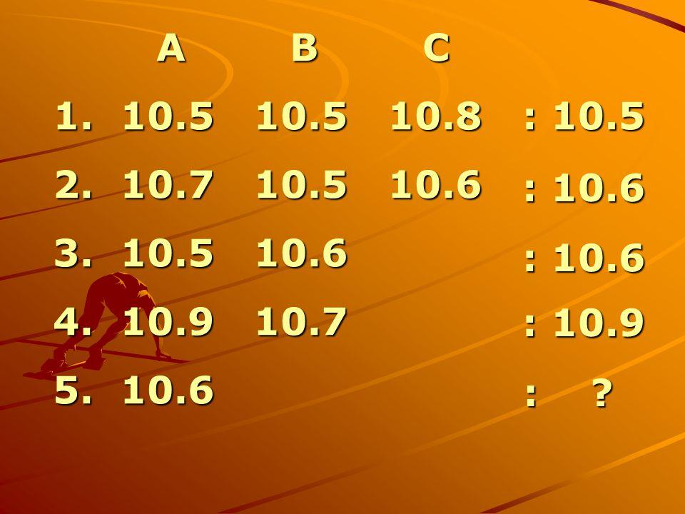A B C 1. 10.5 10.5 10.8. 2. 10.7 10.5 10.6. 3. 10.5 10.6. 4. 10.9 10.7.