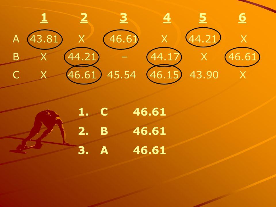 1 2 3 4 5 6 A 43.81 X 46.61 X 44.21 X. B X 44.21 – 44.17 X 46.61.