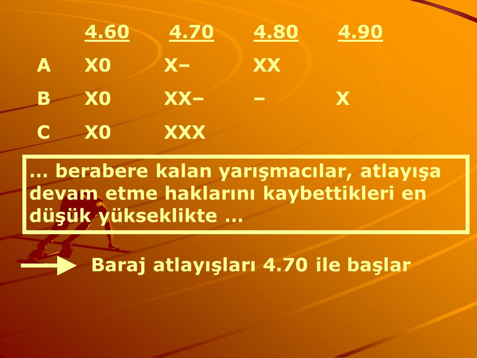 4.60 4.70 4.80 4.90 A X0 X– XX. B X0 XX– – X. C X0 XXX.