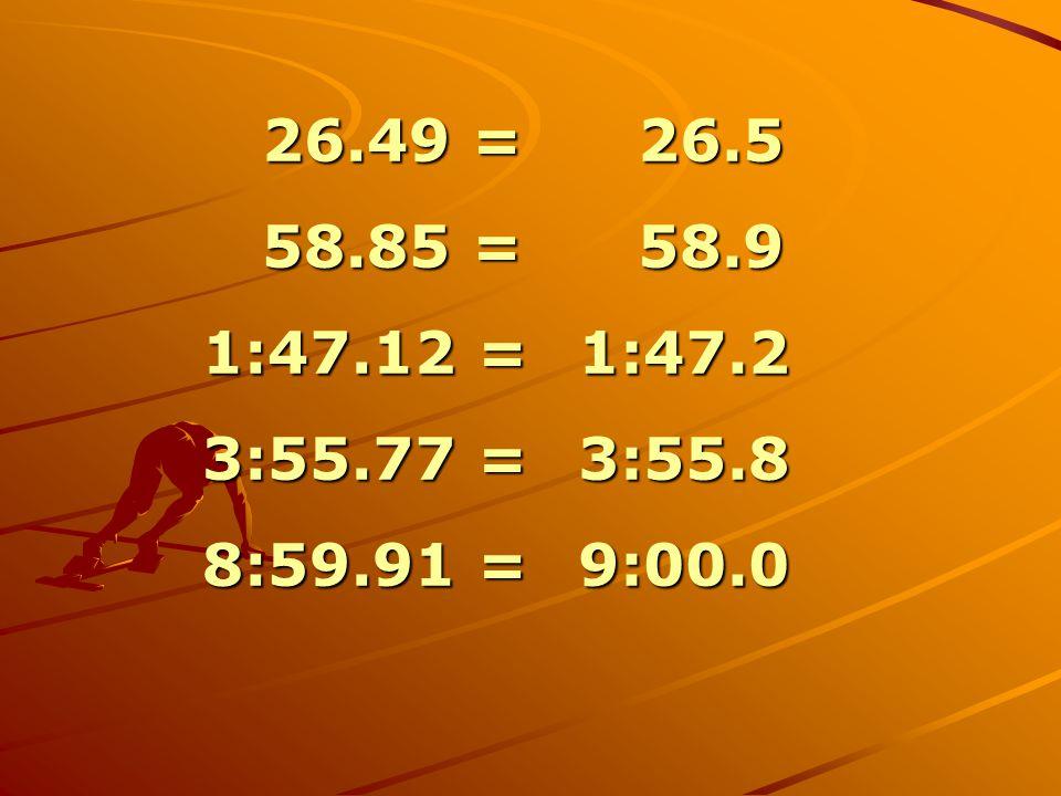 26.49 = 58.85 = 1:47.12 = 3:55.77 = 8:59.91 = 26.5 58.9 1:47.2 3:55.8 9:00.0