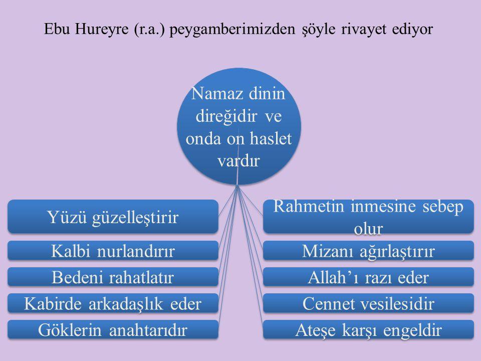 Ebu Hureyre (r.a.) peygamberimizden şöyle rivayet ediyor