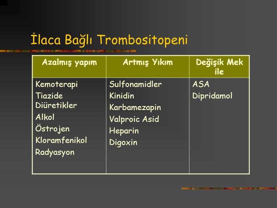 İlaca Bağlı Trombositopeni