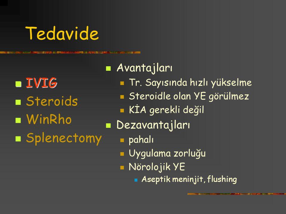 Tedavide IVIG Steroids WinRho Splenectomy Avantajları Dezavantajları