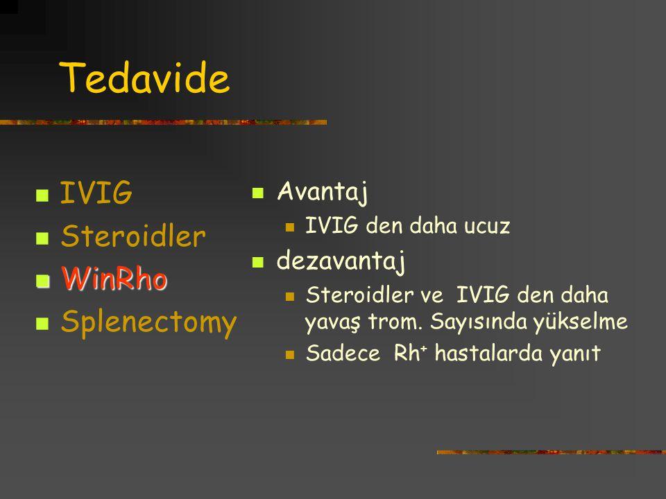 Tedavide IVIG Steroidler WinRho Splenectomy Avantaj dezavantaj