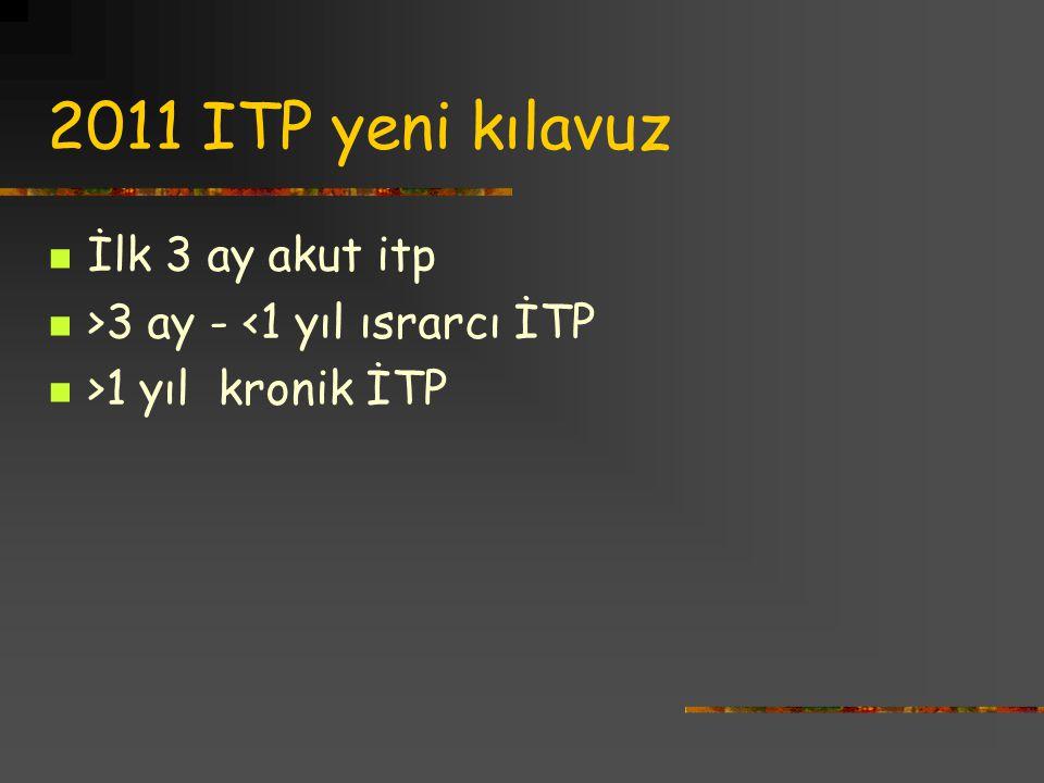 2011 ITP yeni kılavuz İlk 3 ay akut itp