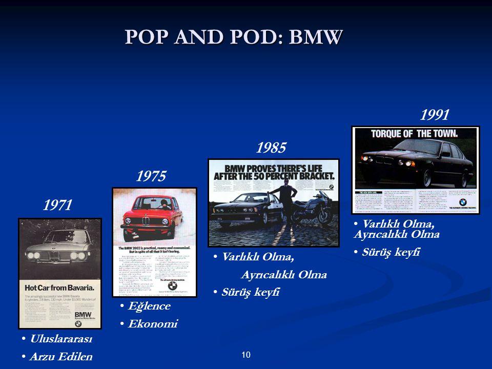 POP AND POD: BMW 1991 1985 1975 1971 Varlıklı Olma, Ayrıcalıklı Olma