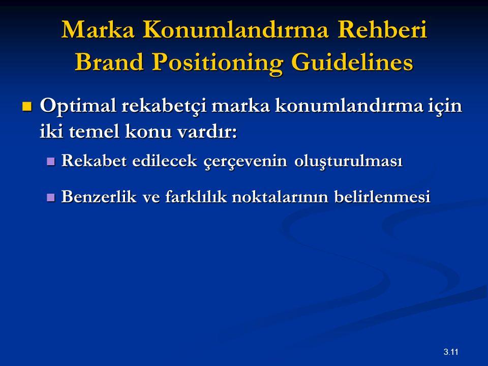 Marka Konumlandırma Rehberi Brand Positioning Guidelines