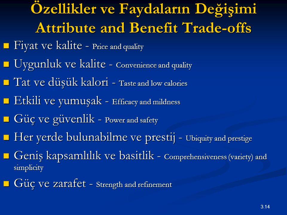 Özellikler ve Faydaların Değişimi Attribute and Benefit Trade-offs