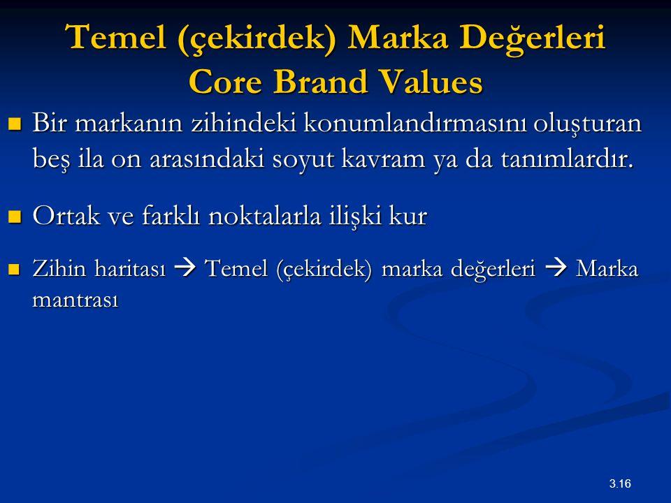 Temel (çekirdek) Marka Değerleri Core Brand Values