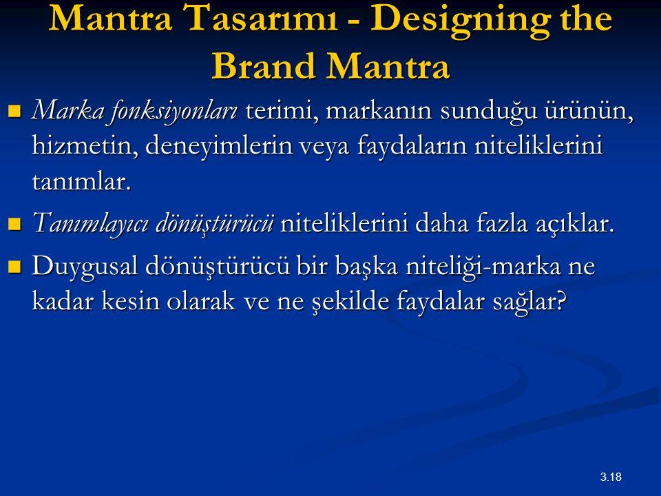 Mantra Tasarımı - Designing the Brand Mantra