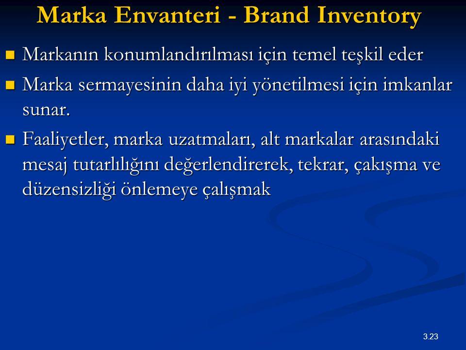 Marka Envanteri - Brand Inventory