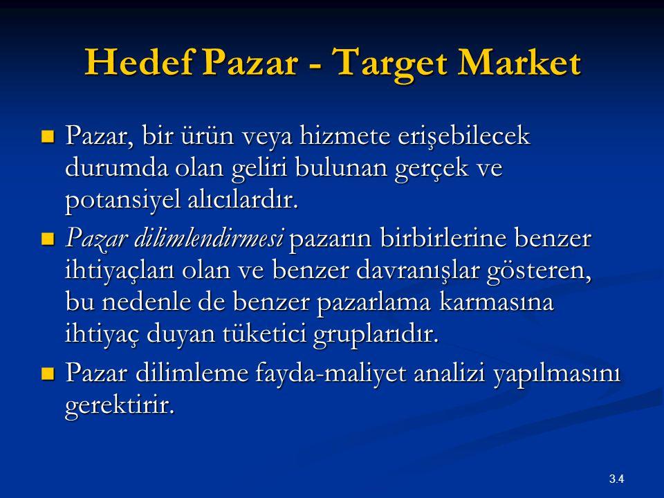 Hedef Pazar - Target Market