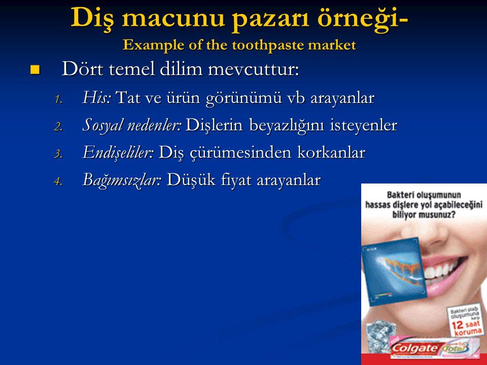 Diş macunu pazarı örneği- Example of the toothpaste market