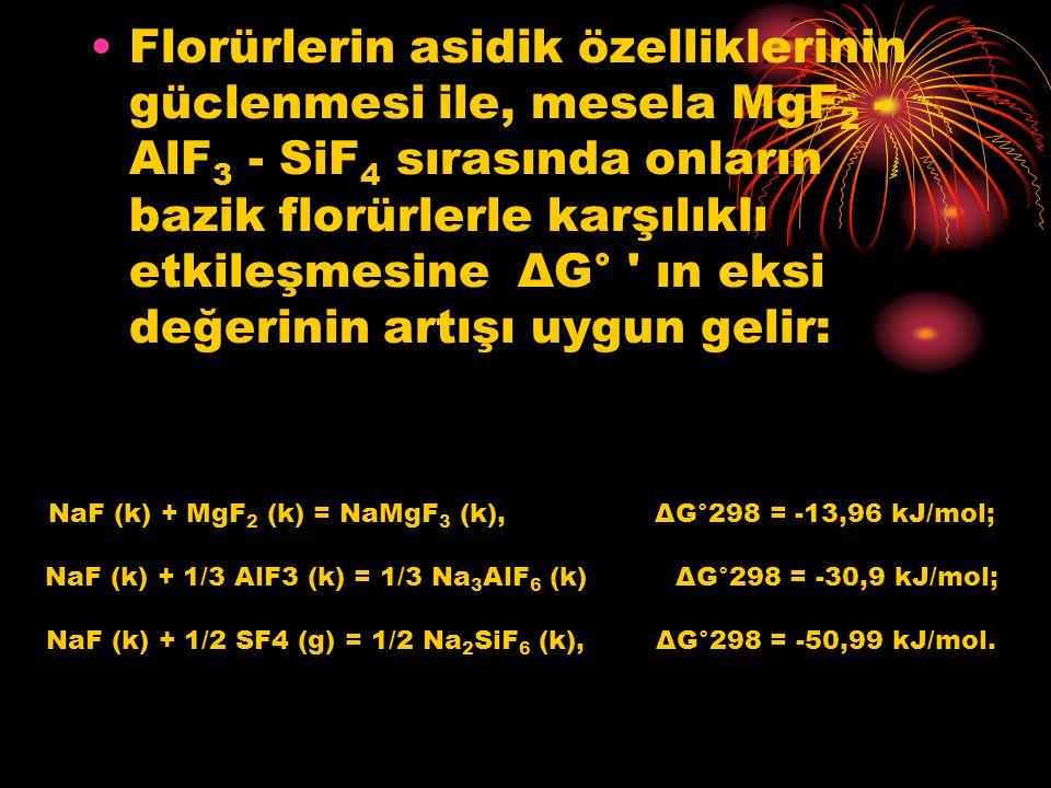 Florürlerin asidik özelliklerinin güclenmesi ile, mesela MgF2 - AlF3 - SiF4 sırasında onların bazik florürlerle karşılıklı etkileşmesine ΔG° ın eksi değerinin artışı uygun gelir:
