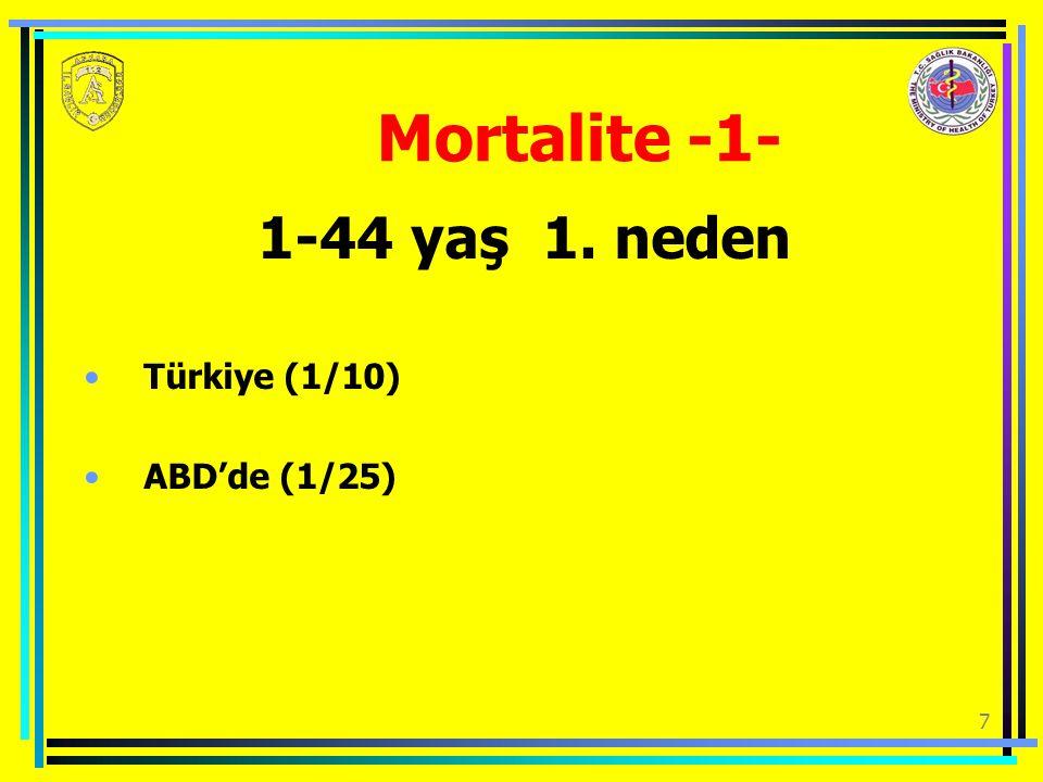 Mortalite -1- 1-44 yaş 1. neden Türkiye (1/10) ABD'de (1/25)
