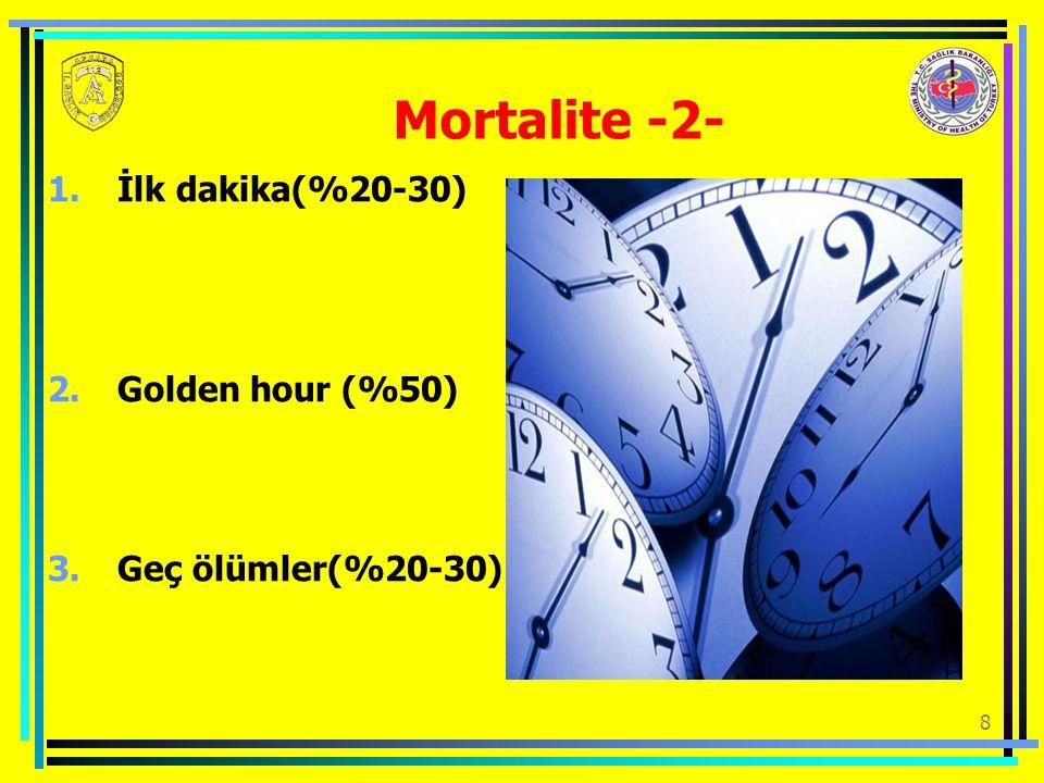 Mortalite -2- İlk dakika(%20-30) Golden hour (%50) Geç ölümler(%20-30)