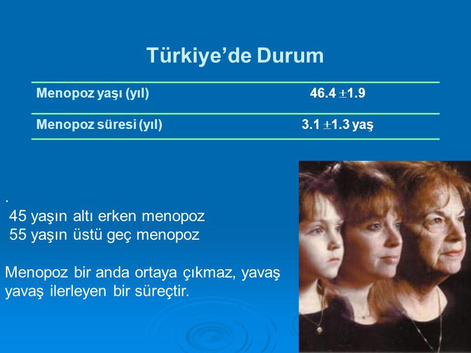 Türkiye'de Durum . 45 yaşın altı erken menopoz