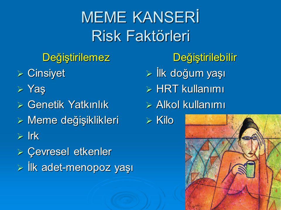 MEME KANSERİ Risk Faktörleri