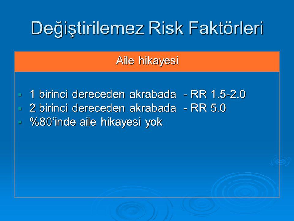 Değiştirilemez Risk Faktörleri