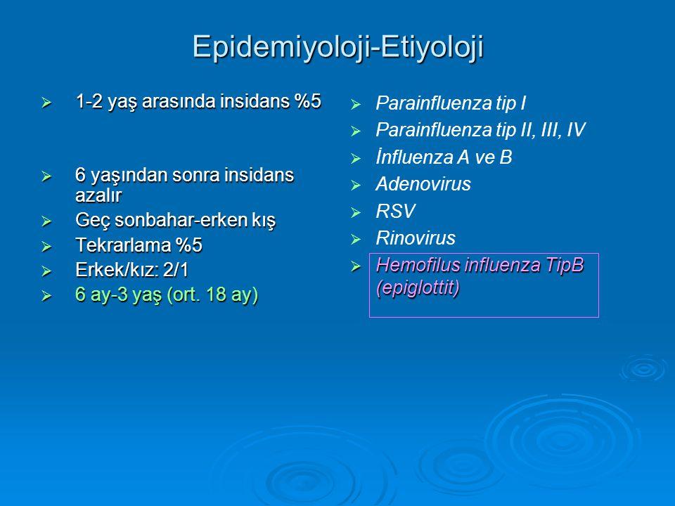 Epidemiyoloji-Etiyoloji