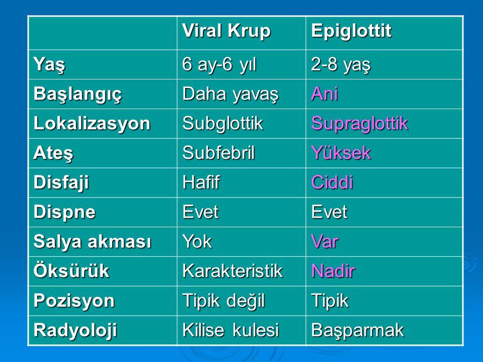 Viral Krup Epiglottit. Yaş. 6 ay-6 yıl. 2-8 yaş. Başlangıç. Daha yavaş. Ani. Lokalizasyon. Subglottik.