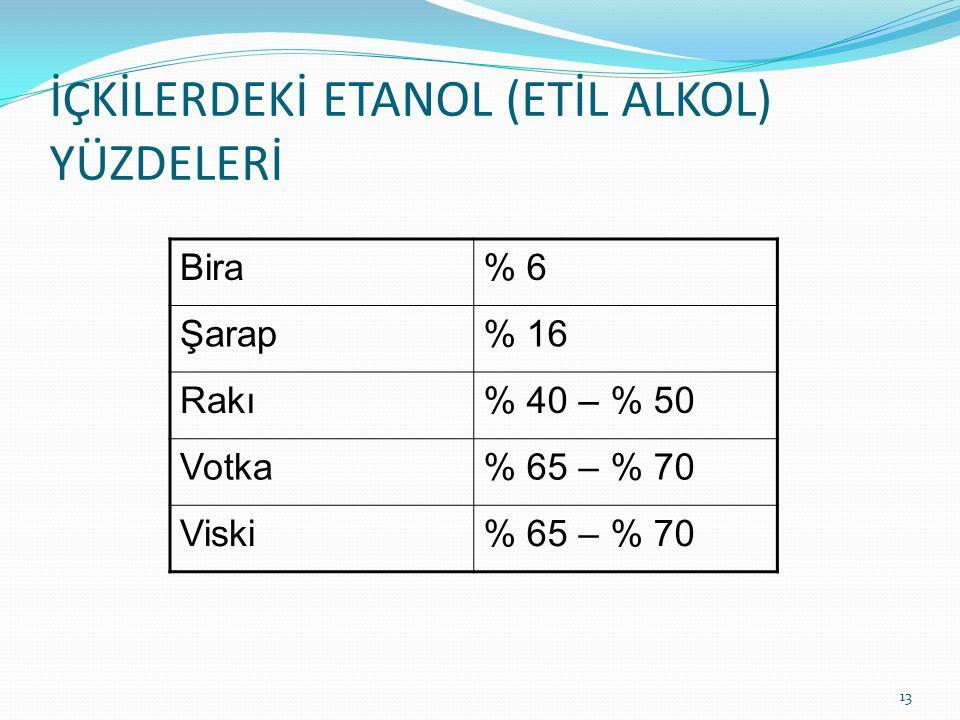 İÇKİLERDEKİ ETANOL (ETİL ALKOL) YÜZDELERİ