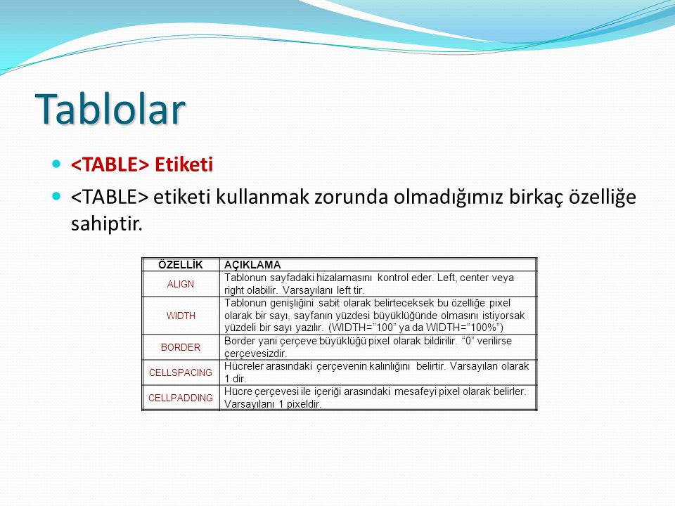 Tablolar <TABLE> Etiketi