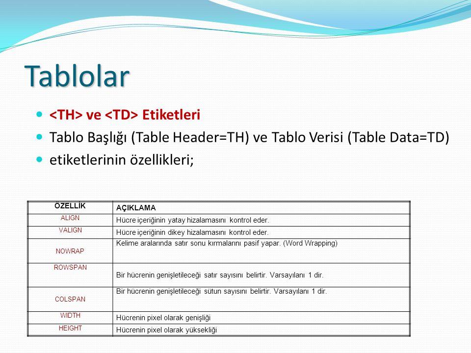 Tablolar <TH> ve <TD> Etiketleri