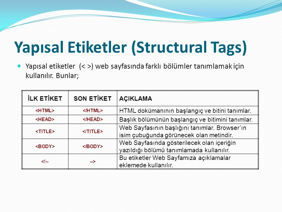 Yapısal Etiketler (Structural Tags)
