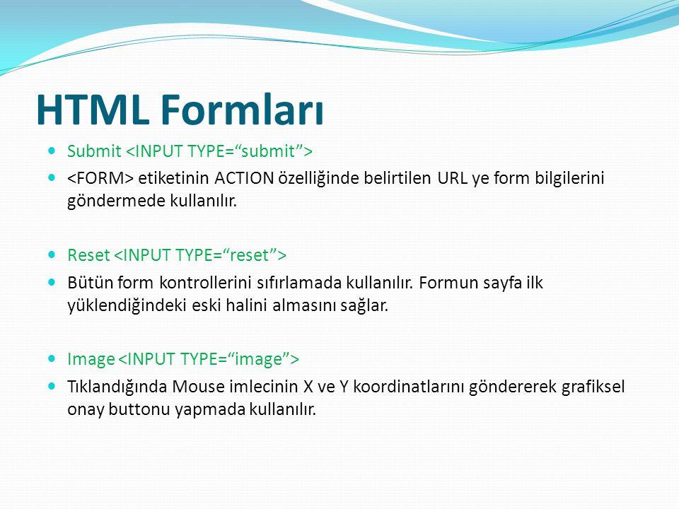 HTML Formları Submit <INPUT TYPE= submit >